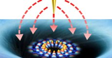 Graphene – Taming 'wild' electrons