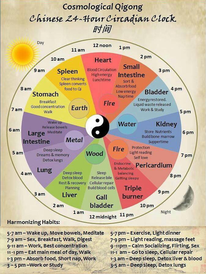 meridian-clock
