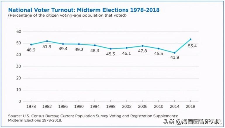美国人有多怕核战争?末日地堡越建越多,庇护所变成度假村