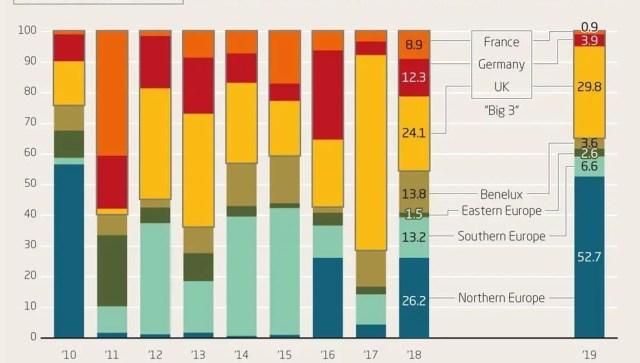 「大國重器」宣布永不售賣,全球僅中國擁有,再度成為世界領跑者