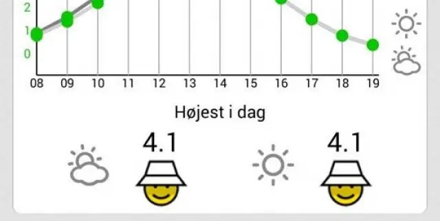 Solfakta – og tid til solfaktor!