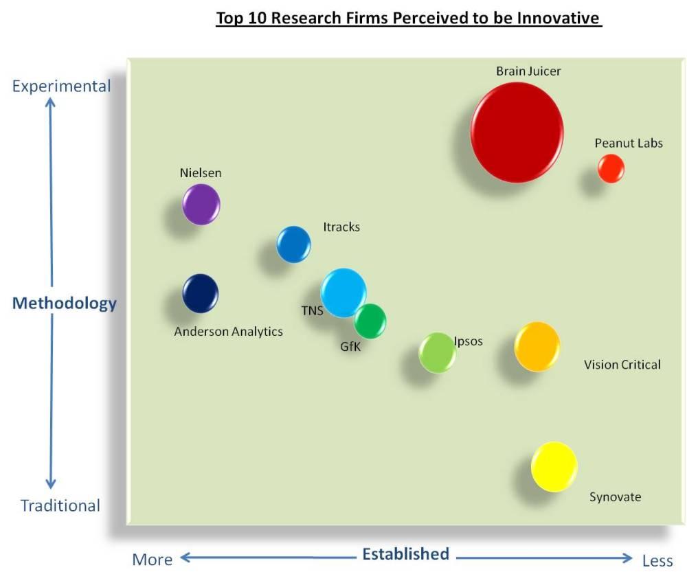 medium resolution of marketing diagram example
