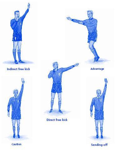 100 Istilah Dalam Sepak Bola : istilah, dalam, sepak, Istilah-istilah, Dalam, Sepakbola, Terbaru, Simple