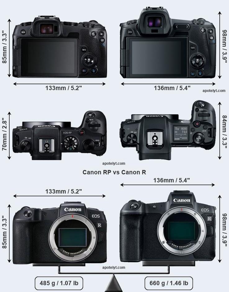 消息指稱 Canon 準備推出輕量款全片幅無反相機 EOS RP   Qooah