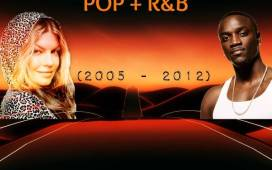 Throwback Pop & R&B (Part 2) [2005 - 2012] Mixtape by DJ KenB