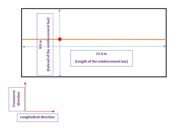 How to calculate quantity of steel in R.C.C slab/column/beam - Quora
