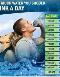 Avoid drinking more water during night only take less if  want as it may cause irritation of urinary system that increase frequency urination also is there any maximum limit intake per person day quora rh