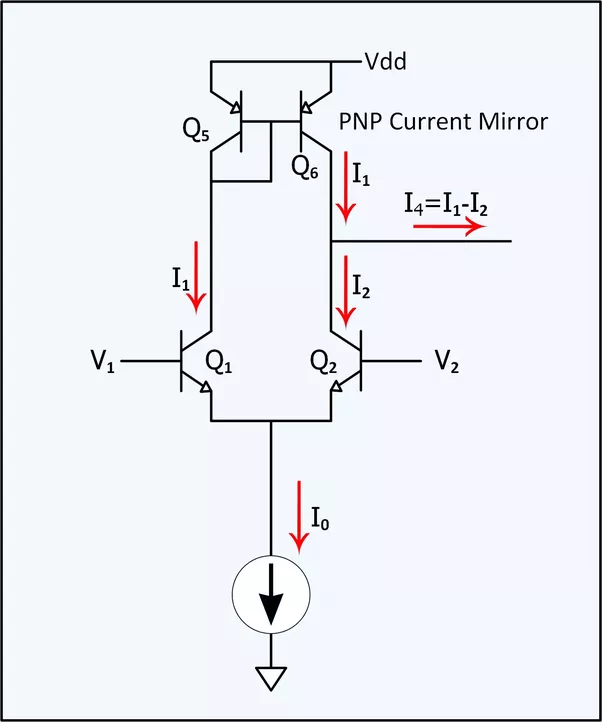 Which differential amplifier configurations are used in