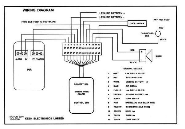 for no head unit wiring diagram