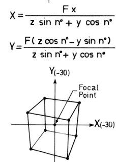 What is a math equation/problem required for, something