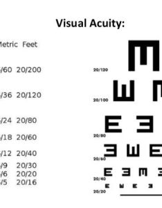 In case of us it is done at feet and so the acuity etc also what meaning eye vision rh quora