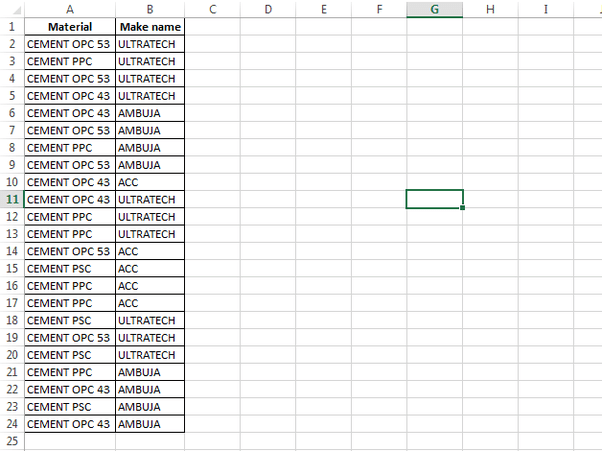 How to remove all duplicate entries throughout an Excel