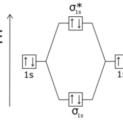 Molecular Orbital Diagram For He2 Dual 1 Ohm Wiring Why Does Not Exist? - Quora