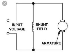 Dc Shunt Motor Used In Fans  impremedia