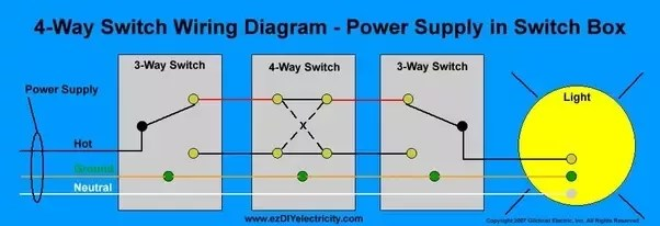 how to wire a single pole switch diagram grasshopper insect double light quora the most common use of in lighting is 4 way throw it wired between two 3