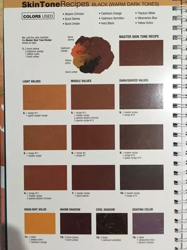 Oil Paint Skin Tones : paint, tones, Human, Ebony, Painting, Hyperrealism, Quora