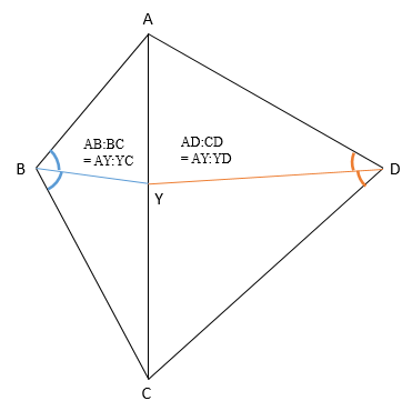 Atom Diagram Without Labels Label Molecule Diagram Wiring