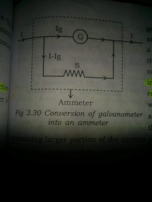 small resolution of so the ammeter parallel combination of galvanometer and shunt resistance will have low resistance