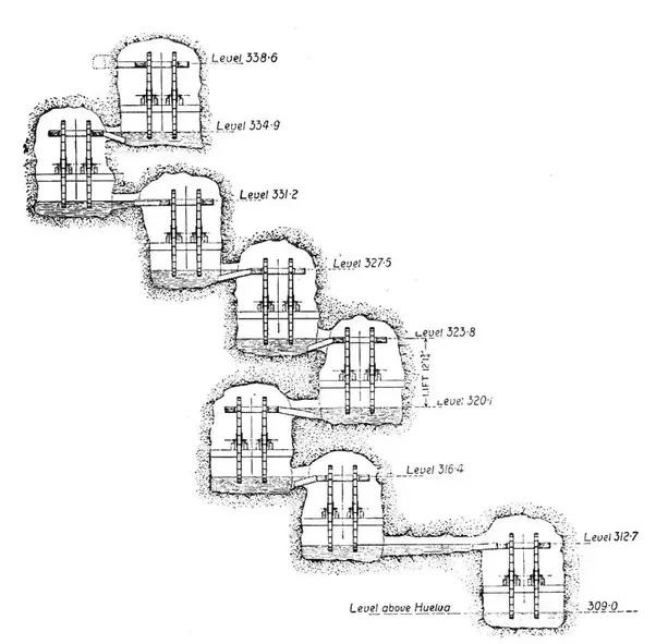 If I translated a diagram of James Watt's steam engine