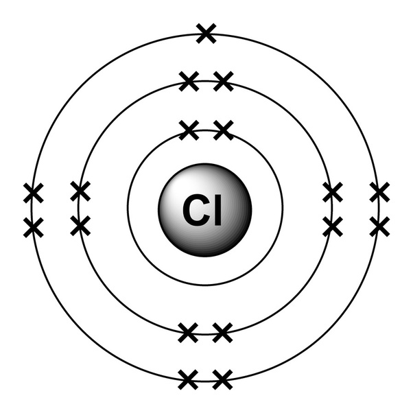 If the atom combines chemically with another element Y