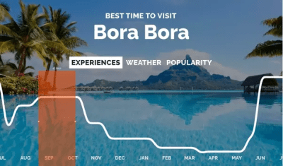 What is it like to vacation in Bora Bora? - Quora