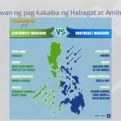 Ano Ang Venn Diagram Tagalog Marathon Motors Wiring What Is The Difference Between Amihan And Habagat Quora
