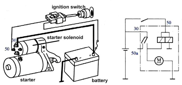 Battery To The Starter With A Switch To Activate