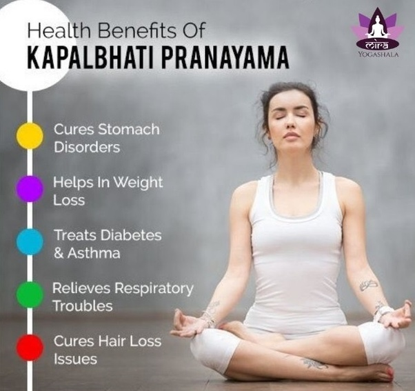 What is the benefit of kapalabhati? - Quora