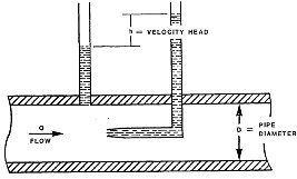 How to measure the velocity of a river using a ruler and a