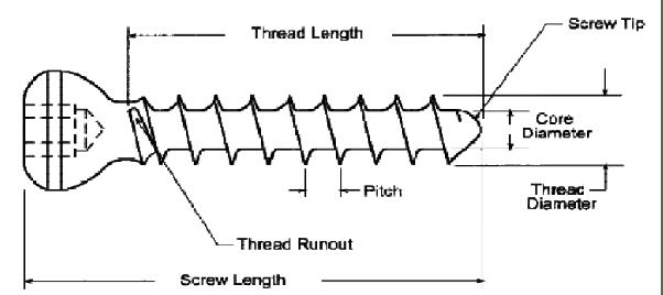 hitachi nail gun parts diagram 2003 chevy silverado wiring 87+ of the - anatomy different fingernail, paslode finish ...