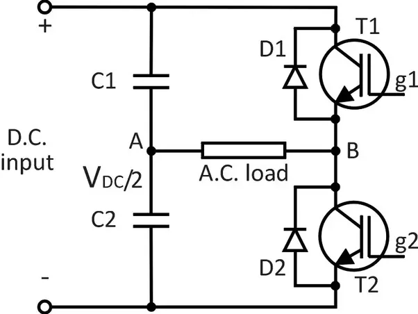 How suitable is a half-bridge converter for DC-AC power