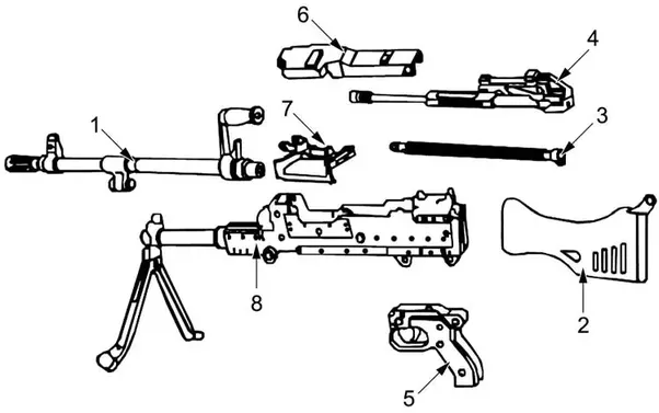 How do machine guns work? Do they have a power source