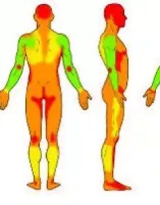 If you see arms are the least painful parts of body while face head inner thighs chest more really want to try it then using also how is getting  tattoo on your arm quora rh