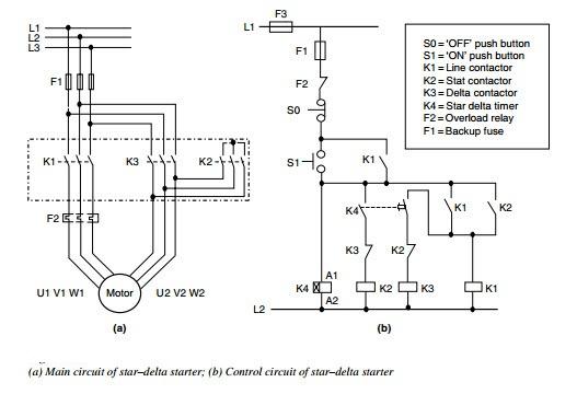 Download Diagram Star Delta Control Wiring Diagram Pdf Full Quality Portablel Kinggo Fr