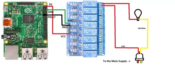 Ab Microcontroller Wiring Diagram How To Access Hardware And Turn It On Or Off Using