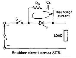What is the difference between a snubber circuit and