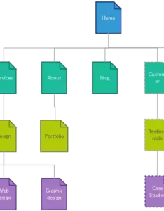 If you  re looking for something like above then can give our web based diagramming tool creately  try check this page site map specific features also what is the best creating visual sitemap quora rh