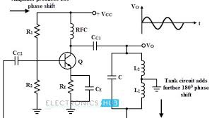 What is an example of a schematic diagram and its
