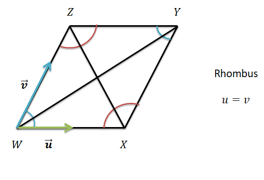 How to prove that the diagonals of a rhombus are