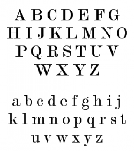 What are the different types of writing systems (alphabet