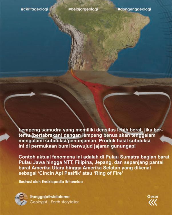 Lempeng Apa Saja Yang Melalui Negara Kita : lempeng, melalui, negara, Bagaimana, Geologi, Mengetahui, Sebuah, Lempeng, Benua?, Quora