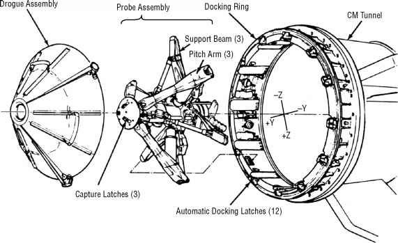 Did the Lunar Module of Apollo 11 have enough technology