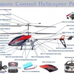 Rc Helicopter Circuit Diagram School Bus Cdl Inspection Sms Vipie De What Are The Name Of Parts Quora Rh Com Pdf