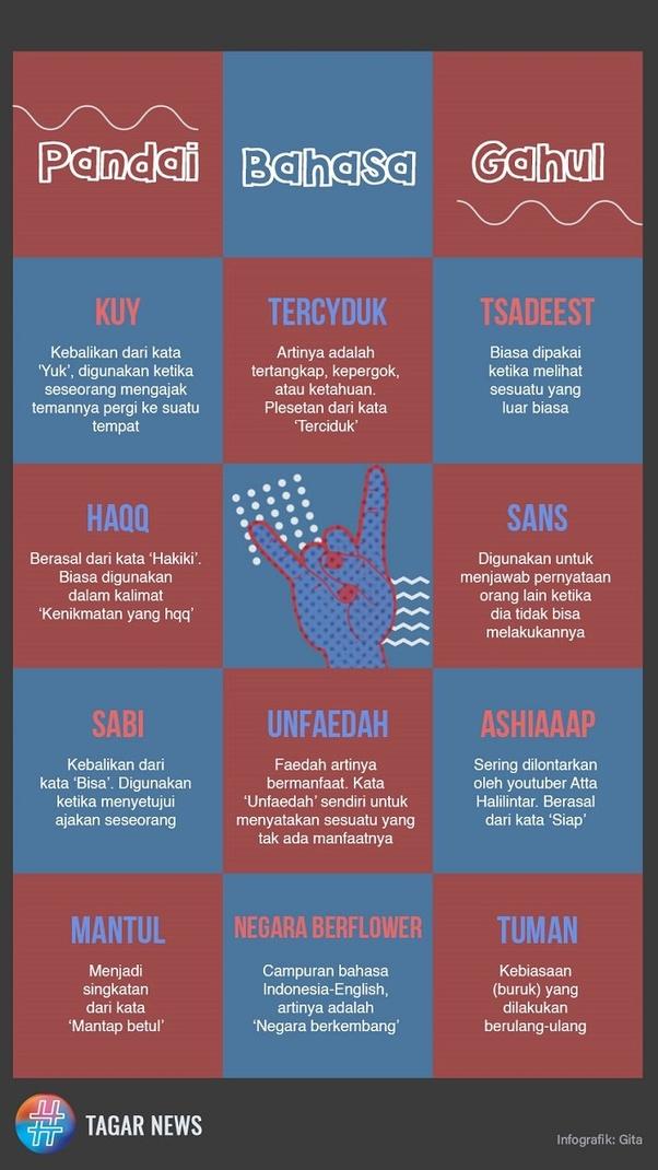 Arti Kata Ghibah : ghibah, 'telmi', Dalam, Bahasa, Gaul?, Quora
