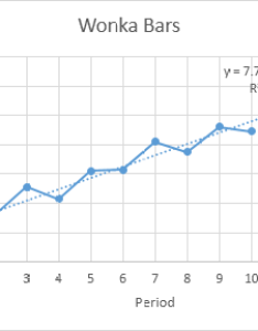 Result also how to add an exponential trendline on microsoft excel quora rh