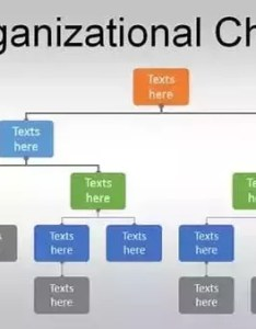 Here are some good tools where you can build an organizational chart also how to make  department quora rh