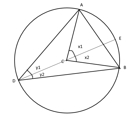 How is the angle made by a chord of a circle at the centre