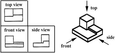 What is the difference between orthographic projection and