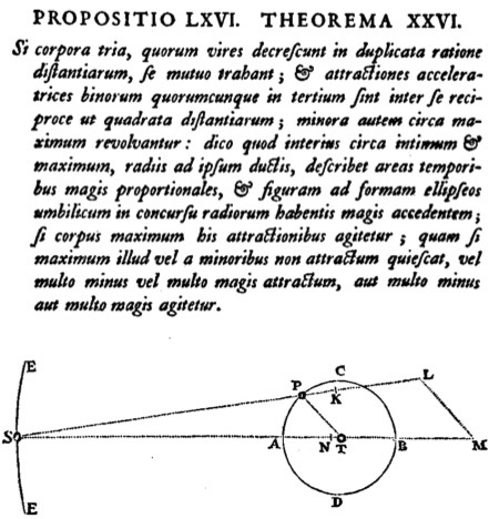 Why do historians of science consider Newton's law of