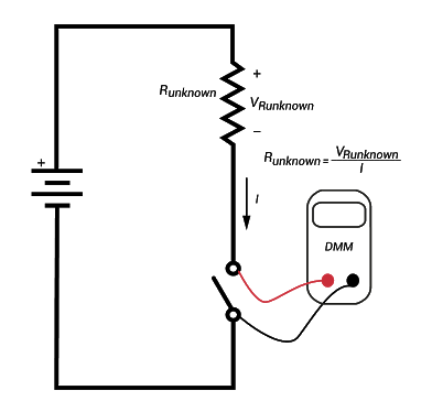 Where should an ammeter be placed in a parallel circuit so